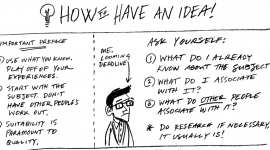 How to Have an Idea